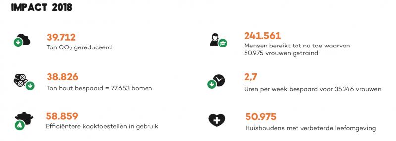 ig-2018-nederlands